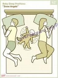 image of parents co-sleeping with baby